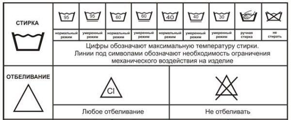 пиктограммы стирки: